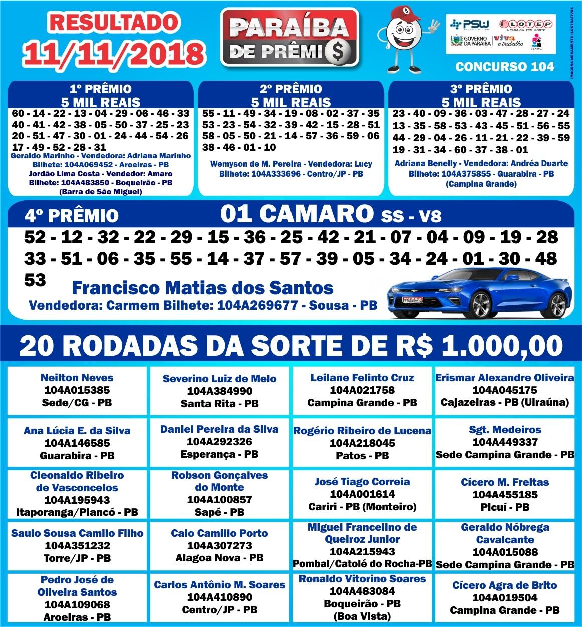 10 premios € bet365 resultados - 23657