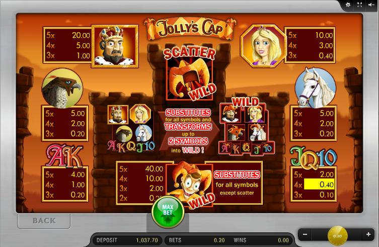 Casino online tragamonedas Gratis Jolly's Cap - 63026