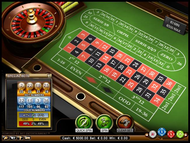 ISoftBet betive com casino 888 gratis - 17961