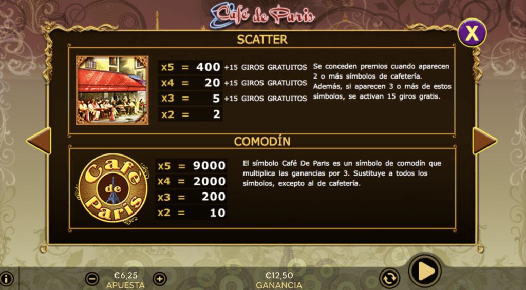 Ruleta online - 89876