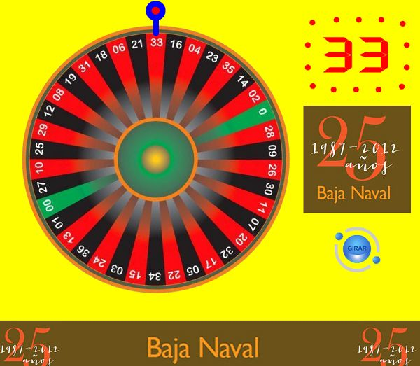 Simulador de ruleta palaceofChance com - 61045