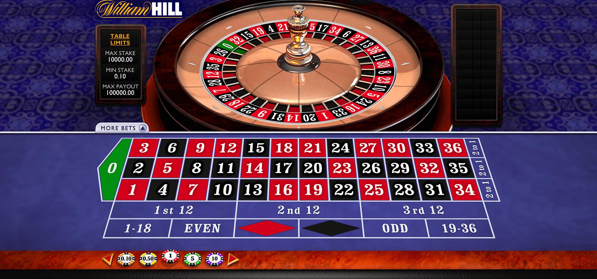 William hill international mejores casino Paraguay - 46050