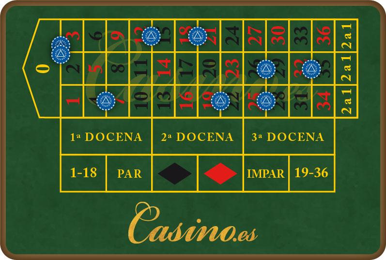 Blackjack tipos estilos - 96564
