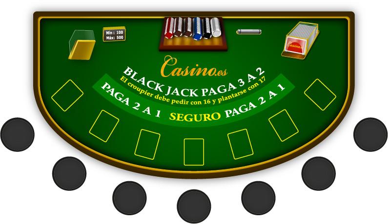 Apuesta minima black jack guía completa - 37910