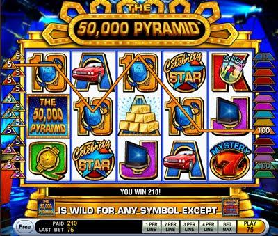 Latest casino Bonuses - 71247