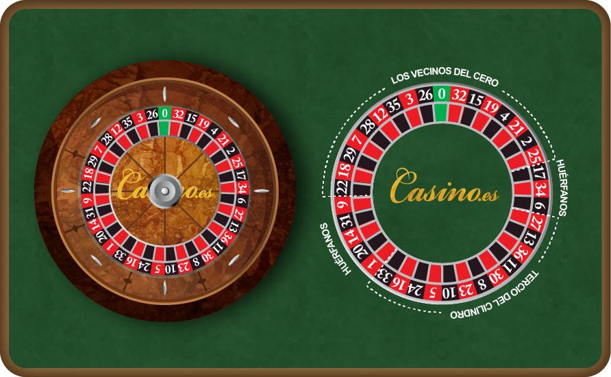 Casino Consiga - 13849
