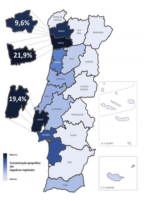 Apuestas supercuotas Portugal - 40551