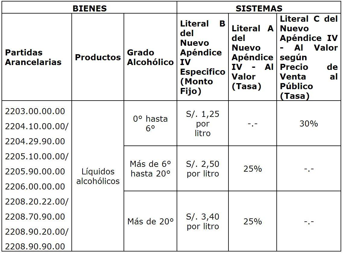Impuestos de apuestas - 87295