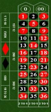 Expekt 5 euros casino aprender a jugar poker - 12987