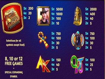 Tragamonedas gratis - 87967
