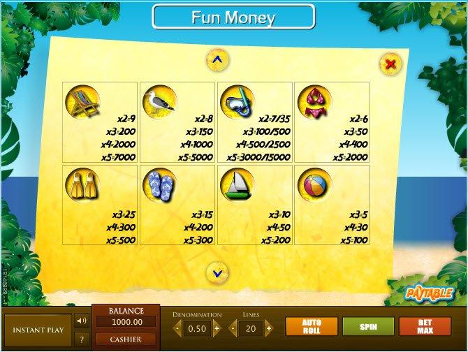 Bacara playa casino online SlotsMillion - 89521