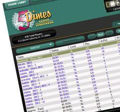 5dimes funding methods casino online legales en San Miguel - 57883