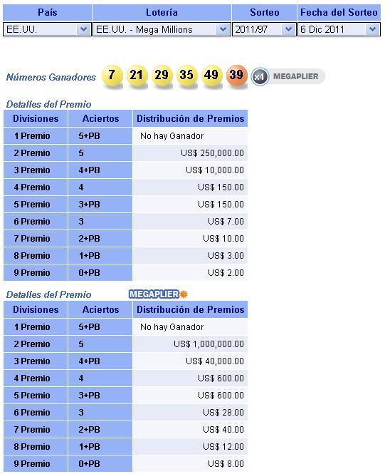 Loteria americana mega millions juegos de Thunderkick - 80911
