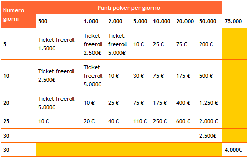 Ticket freeroll - 59207