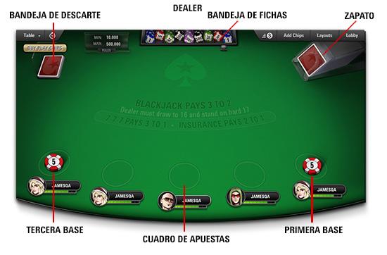Jugar blackjack online dinero ficticio móvil del casino Paf - 93723