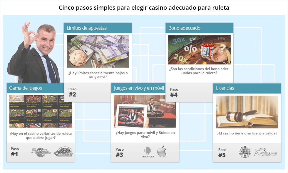 Como se juega la ruleta mejores casino Curaçao - 9987