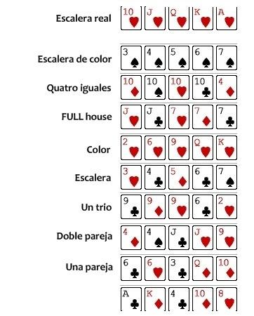 Reglas del poker noticias de Apuestas - 1876