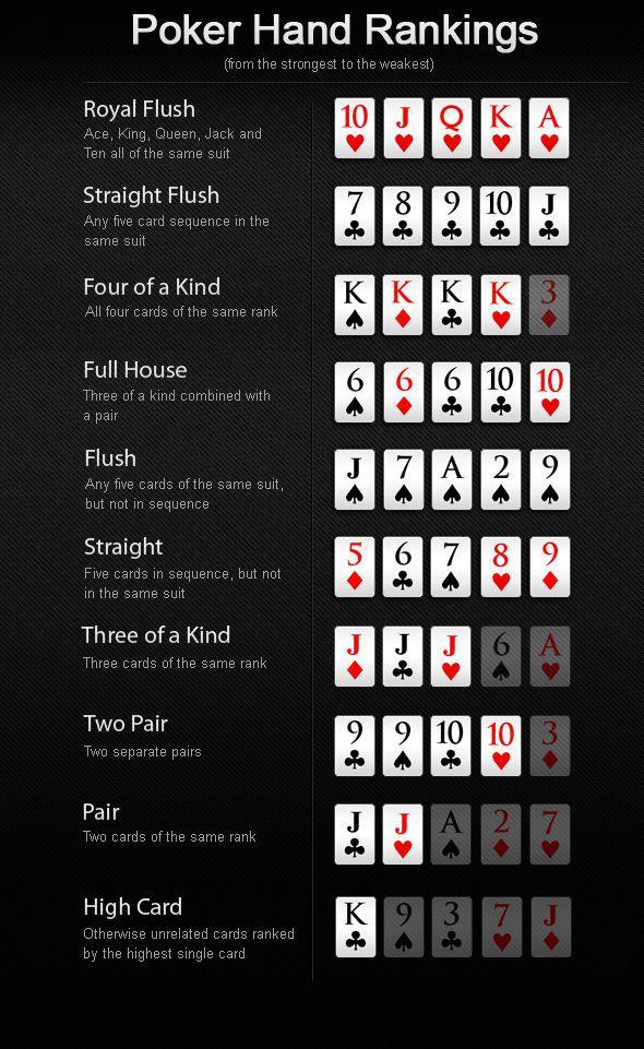 Ranking Apuestas casino texas holdem poker online - 93986