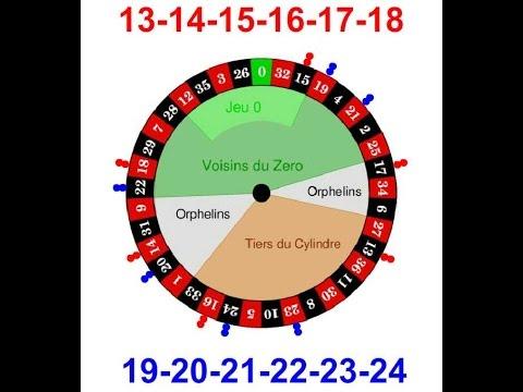 Ruleta electronica día - 11414