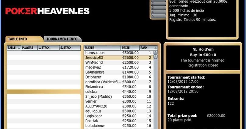 Apuestas deportivas sin deposito vive Poker premios garantizados - 57436
