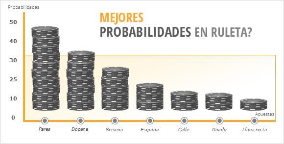 Pagos online casino existen en La Plata - 74430