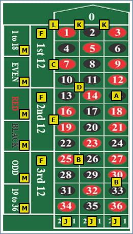 Casino en - 42706