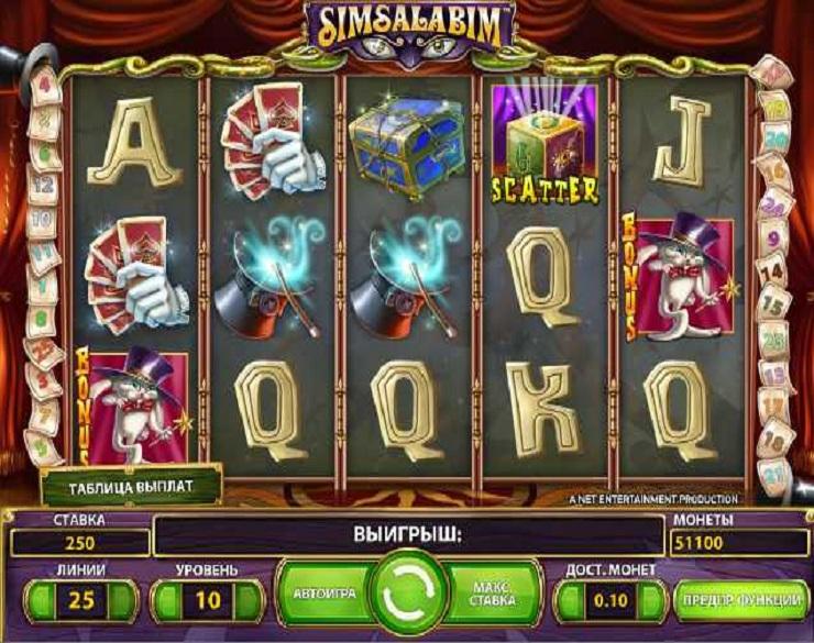 Casino Online Rabcat como jugar juegos de - 83344