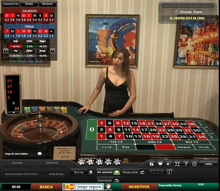 Casinos on line - 20187