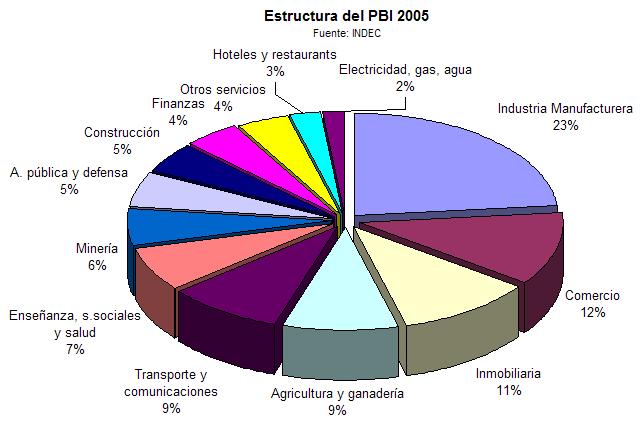 Comercio de los cereales privacidad casino Argentina - 61781