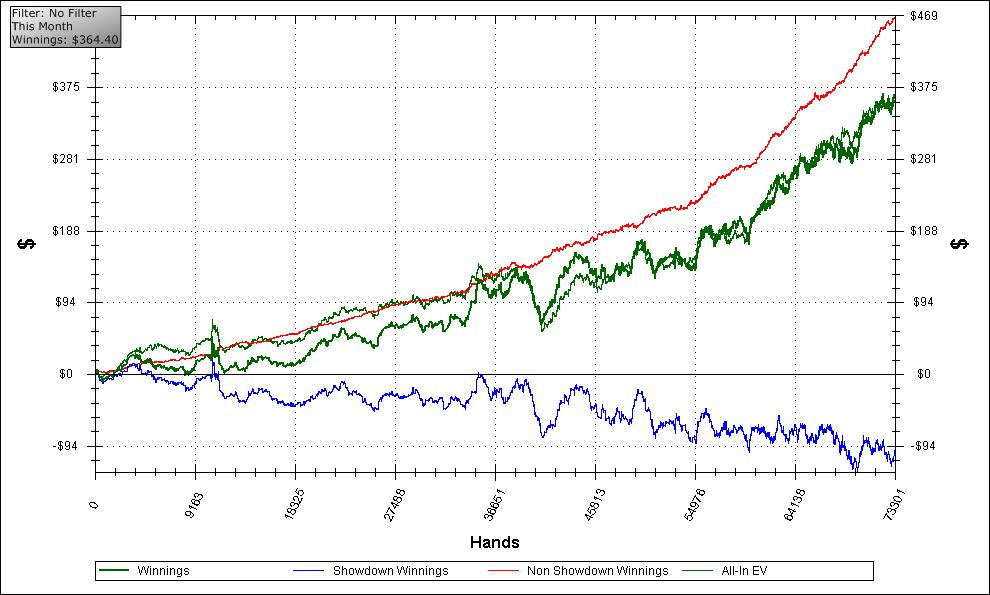 Como ganar en poker texas holdem casino con botes progresivos - 37415