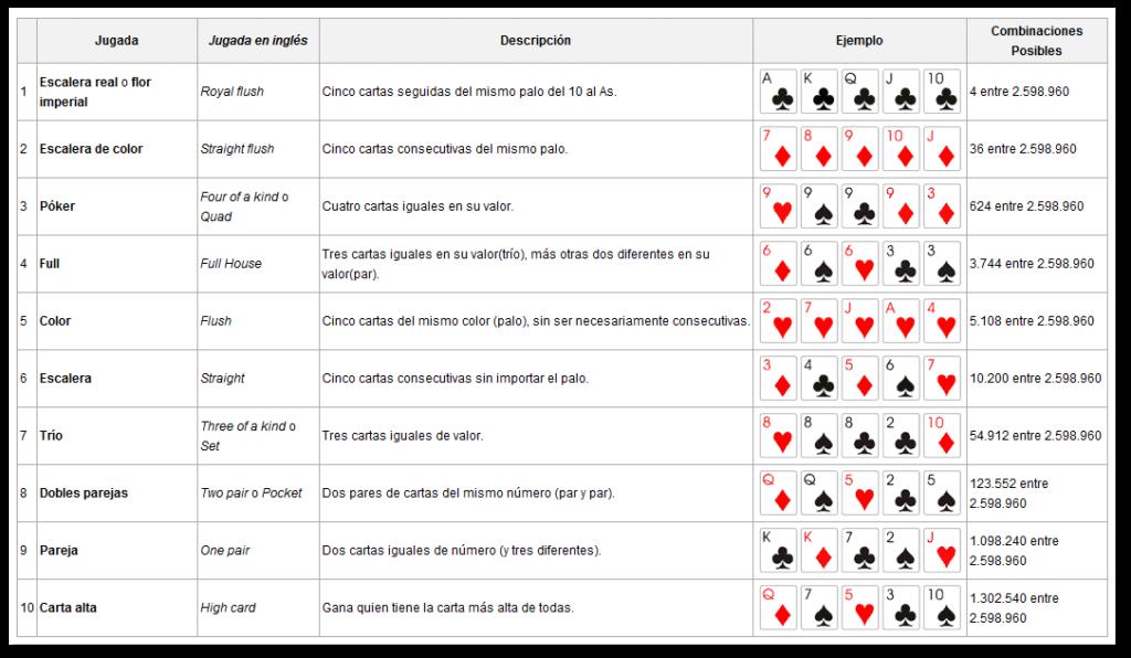 Como ganar en poker texas holdem jugar loteria Paraguay - 52342