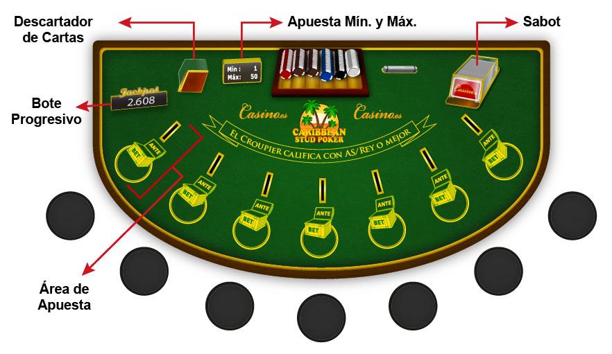 Como jugar poker - 38415