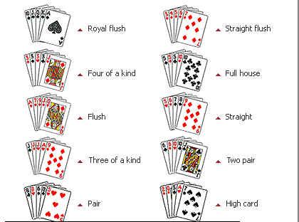 Casino online Poker Stars casinos que si pagan - 47905