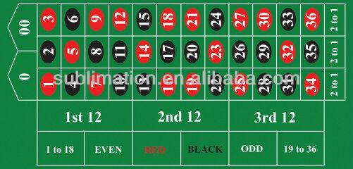 Visa Transferencia casino juegos de dados - 97838