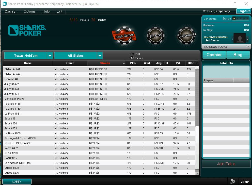 Red argentina de poker gratorama com - 26196