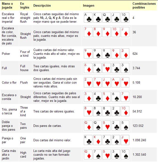 Reglas del poker pdf existen casino en Málaga - 81579