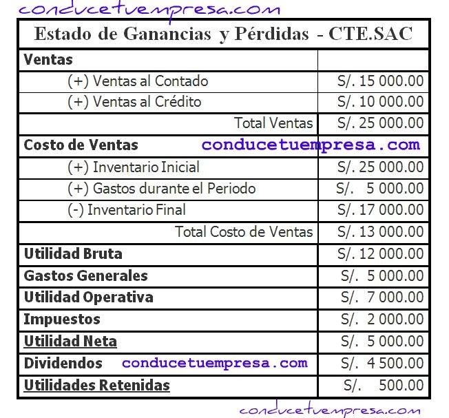 Impuestos por ganancias en casino mejores Belice - 75229