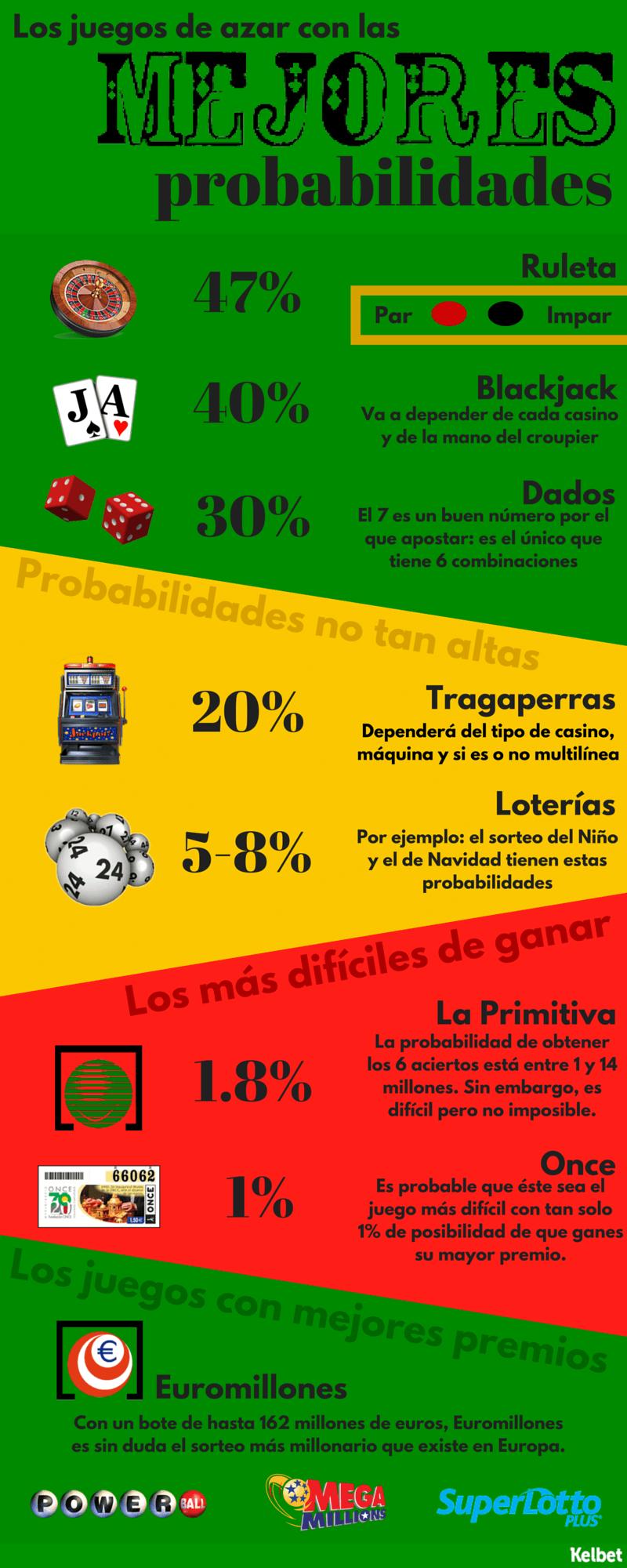 Juegos de azar y probabilidad existen casino en Antofagasta - 65991