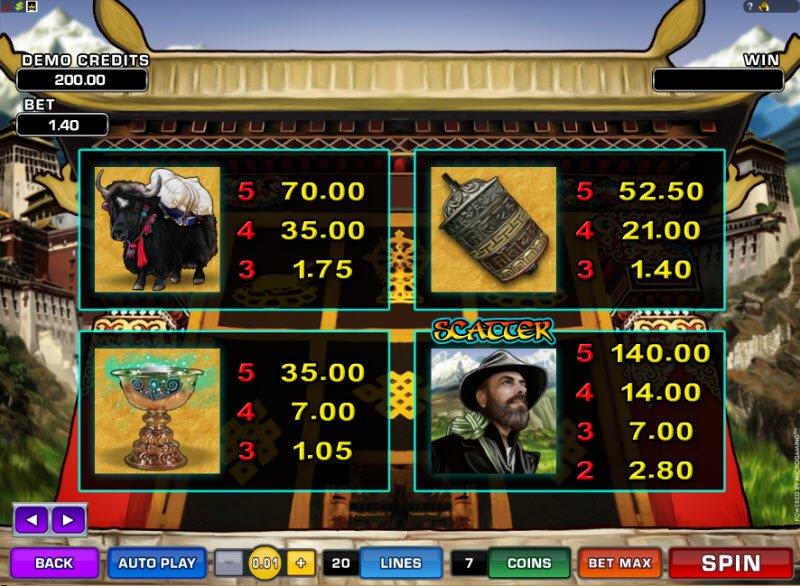Juegos de tragamonedas clasicos gratis reseña de casino Buenos Aires - 89386