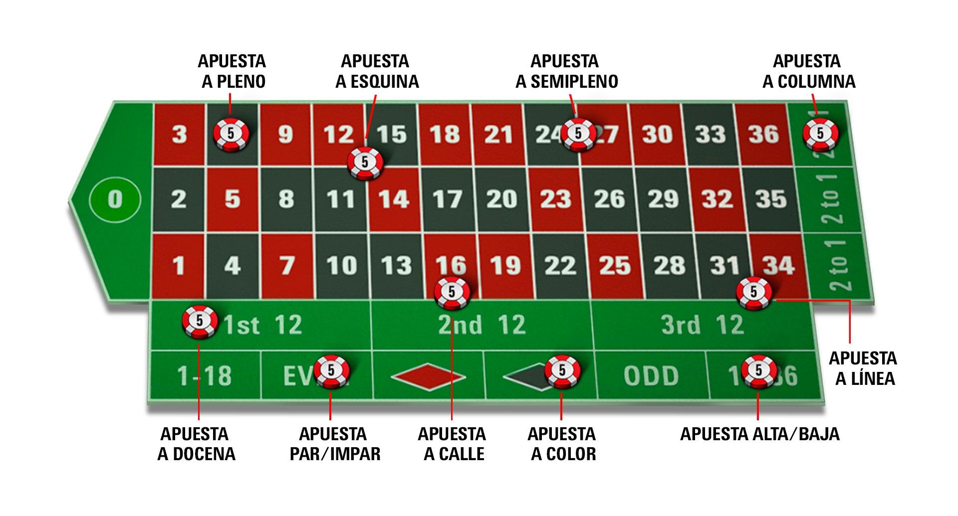 Jugar blackjack online dinero ficticio móvil del casino Paf - 61299