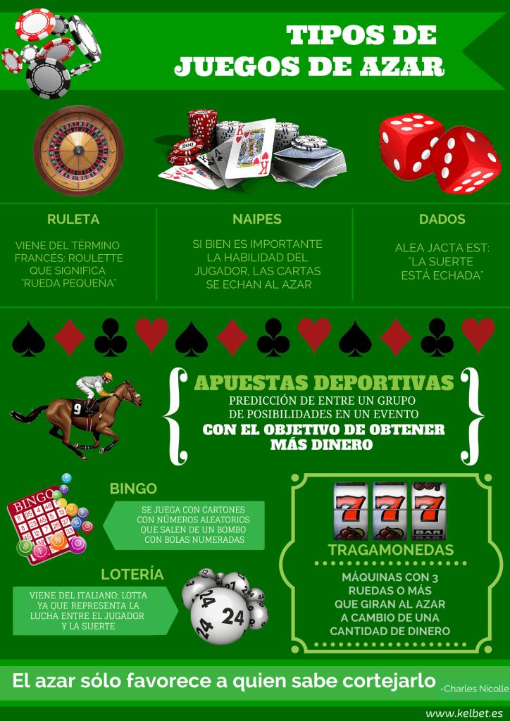 Los mejores casino online en español existen en Bolivia - 4083