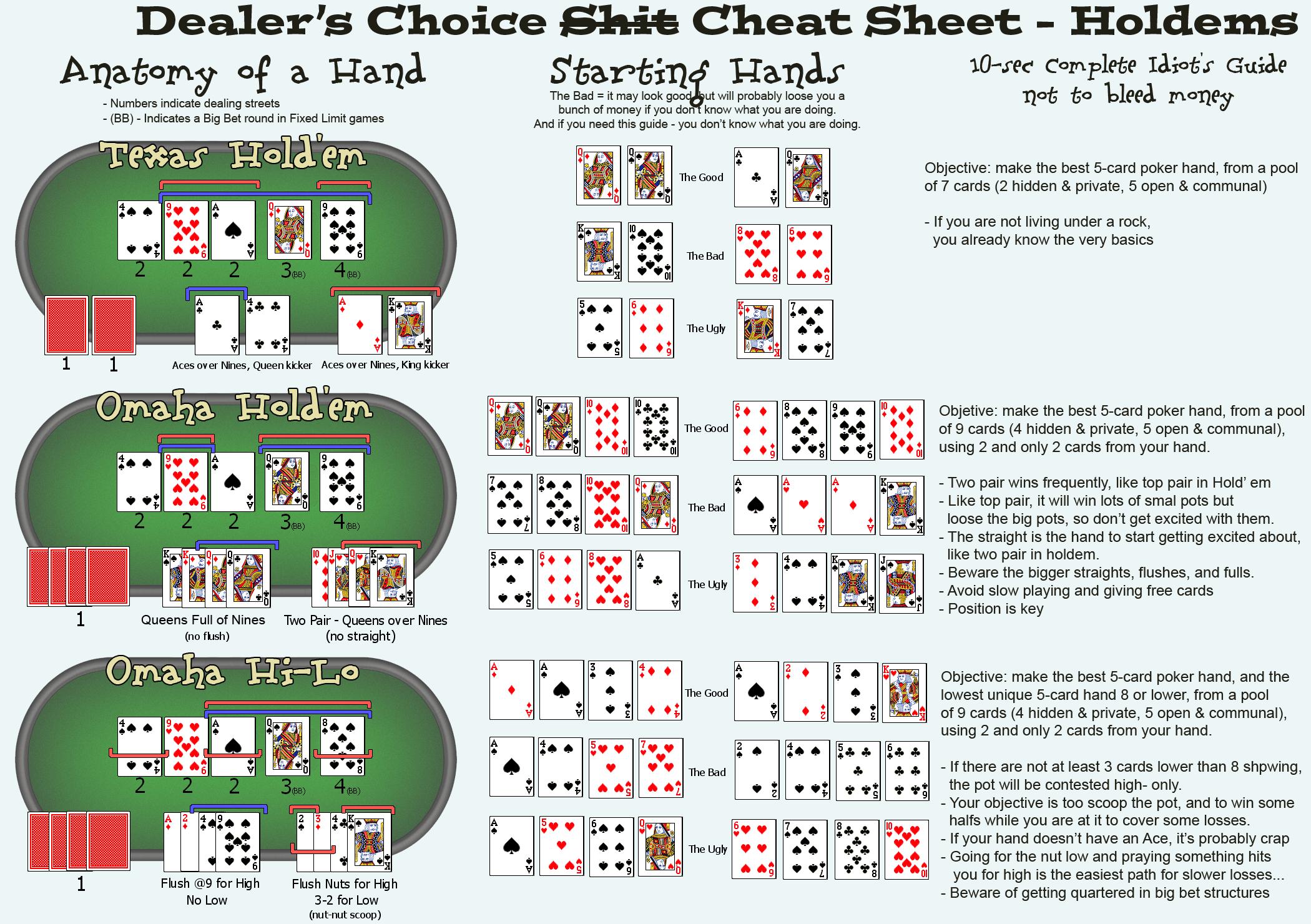 Ranking Apuestas casino texas holdem poker online - 59812