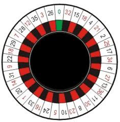 Ruleta europea casino Mexicanos 2019 - 83753