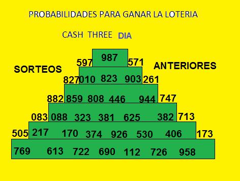 Tacticas para - 45887