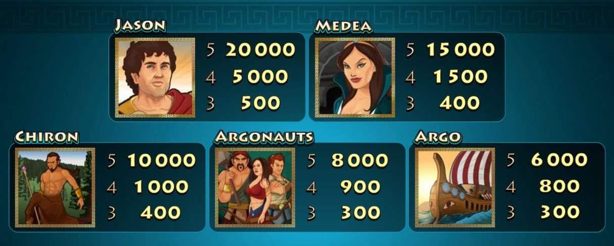 Tragamonedas Gratis Golden Gate buscar juegos de casino - 82051